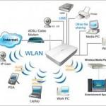 Wireless Network Installer